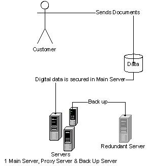 Data Security-1